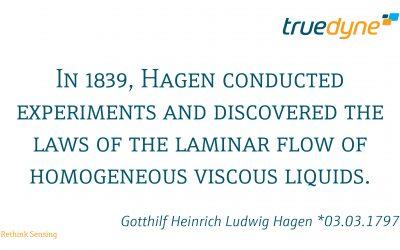 Gotthilf Heinrich Ludwig Hagen *03.03.1797