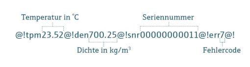 ASCII-Code_DLO-M1_Dichtesensor