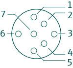 FLT_M1_i1_Pin-Belegung