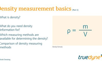 Part 1 – Density measurement basics