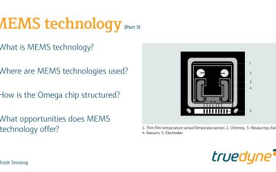 Part 3 – MEMS technology